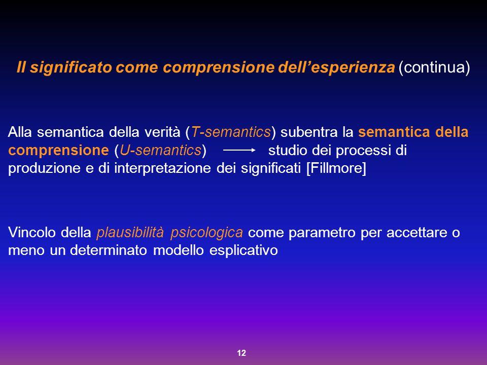 12 Il significato come comprensione dell'esperienza (continua) Alla semantica della verità (T-semantics) subentra la semantica della comprensione (U-s