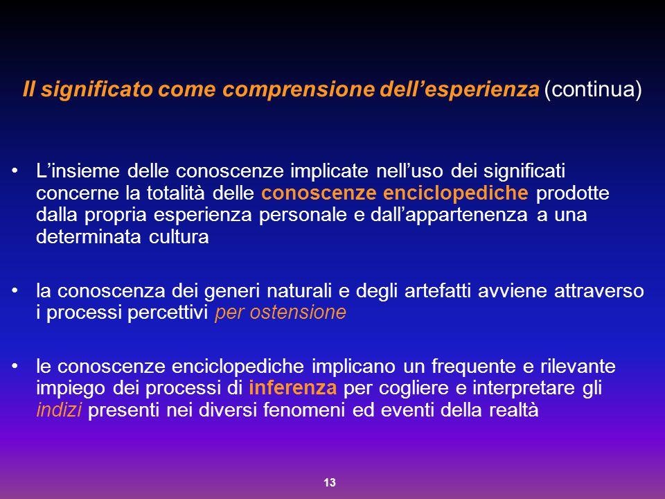 13 Il significato come comprensione dell'esperienza (continua) L'insieme delle conoscenze implicate nell'uso dei significati concerne la totalità dell