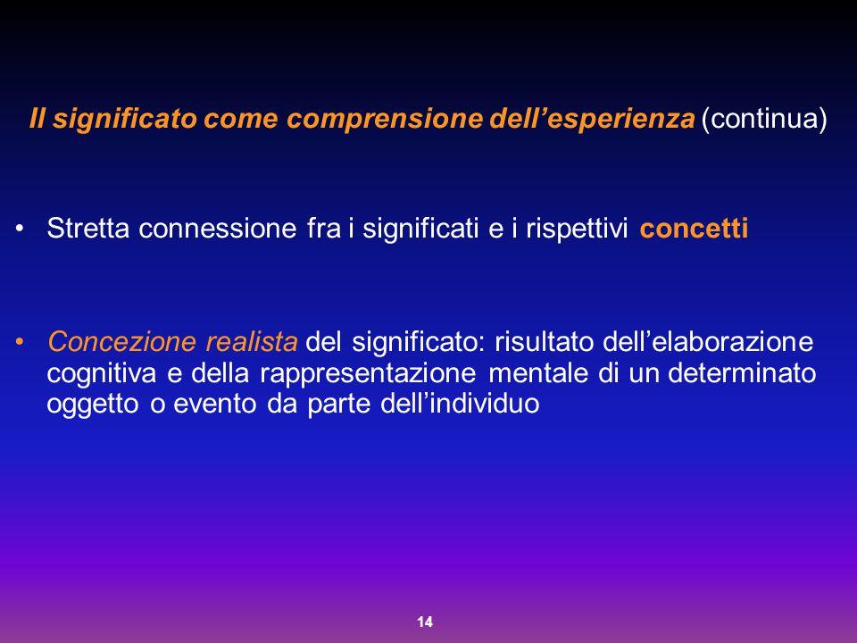14 Il significato come comprensione dell'esperienza (continua) Stretta connessione fra i significati e i rispettivi concetti Concezione realista del s