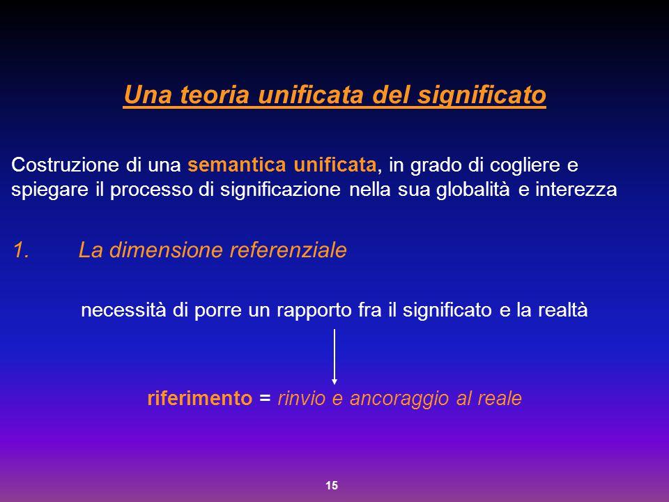 15 Una teoria unificata del significato Costruzione di una semantica unificata, in grado di cogliere e spiegare il processo di significazione nella su
