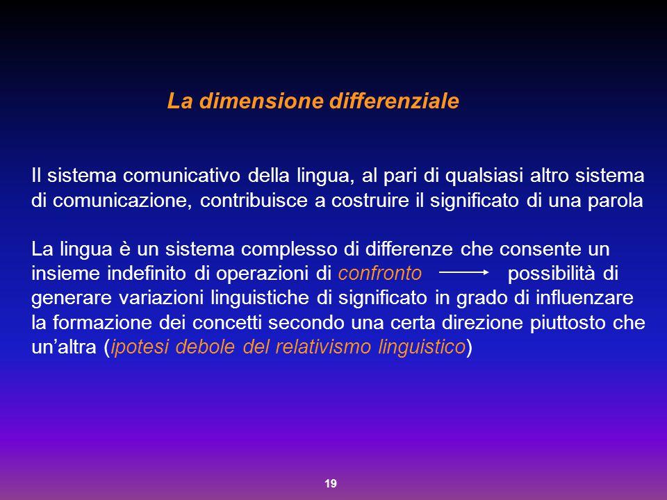 19 La dimensione differenziale Il sistema comunicativo della lingua, al pari di qualsiasi altro sistema di comunicazione, contribuisce a costruire il