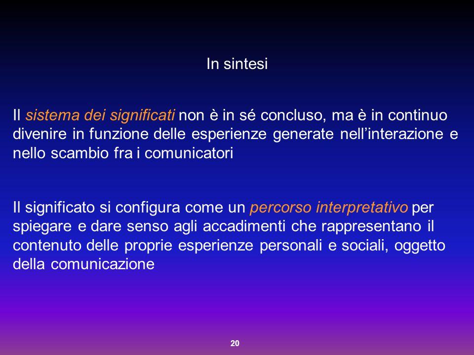20 In sintesi Il sistema dei significati non è in sé concluso, ma è in continuo divenire in funzione delle esperienze generate nell'interazione e nell