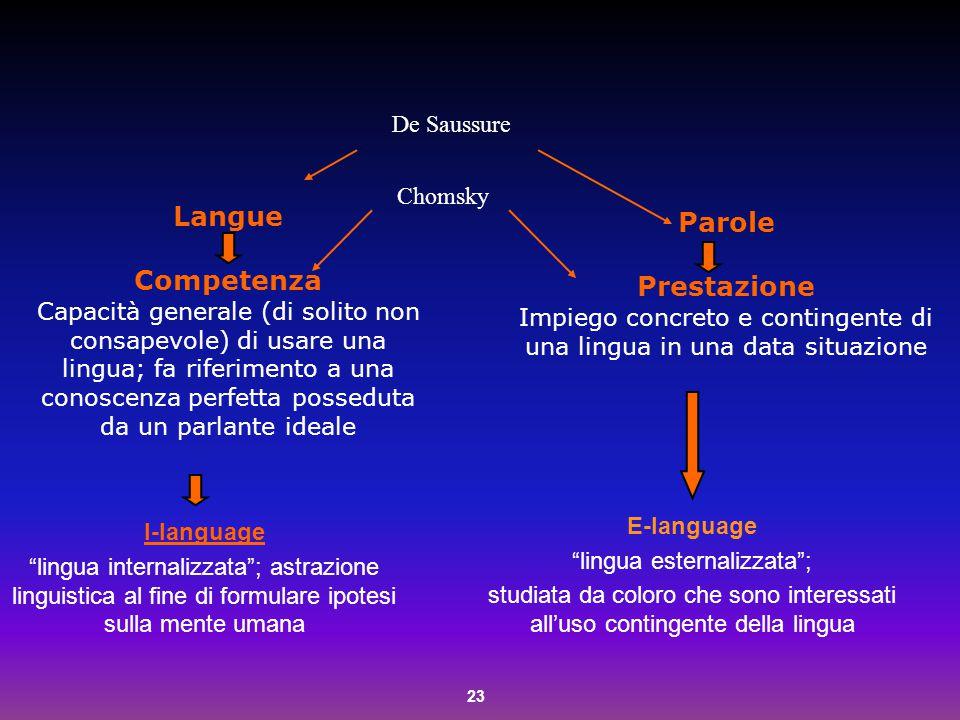 23. Parole Prestazione Impiego concreto e contingente di una lingua in una data situazione Langue Competenza Capacità generale (di solito non consapev