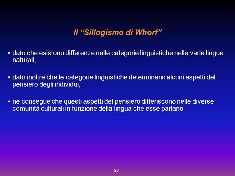 """28 Il """"Sillogismo di Whorf"""" dato che esistono differenze nelle categorie linguistiche nelle varie lingue naturali, dato inoltre che le categorie lingu"""