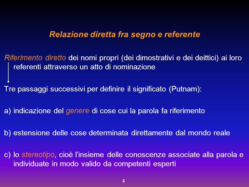 3 Relazione diretta fra segno e referente Riferimento diretto dei nomi propri (dei dimostrativi e dei deittici) ai loro referenti attraverso un atto d