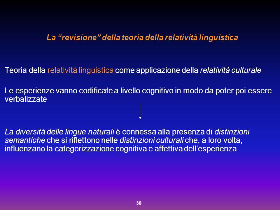 """30 La """"revisione"""" della teoria della relatività linguistica Teoria della relatività linguistica come applicazione della relatività culturale Le esperi"""