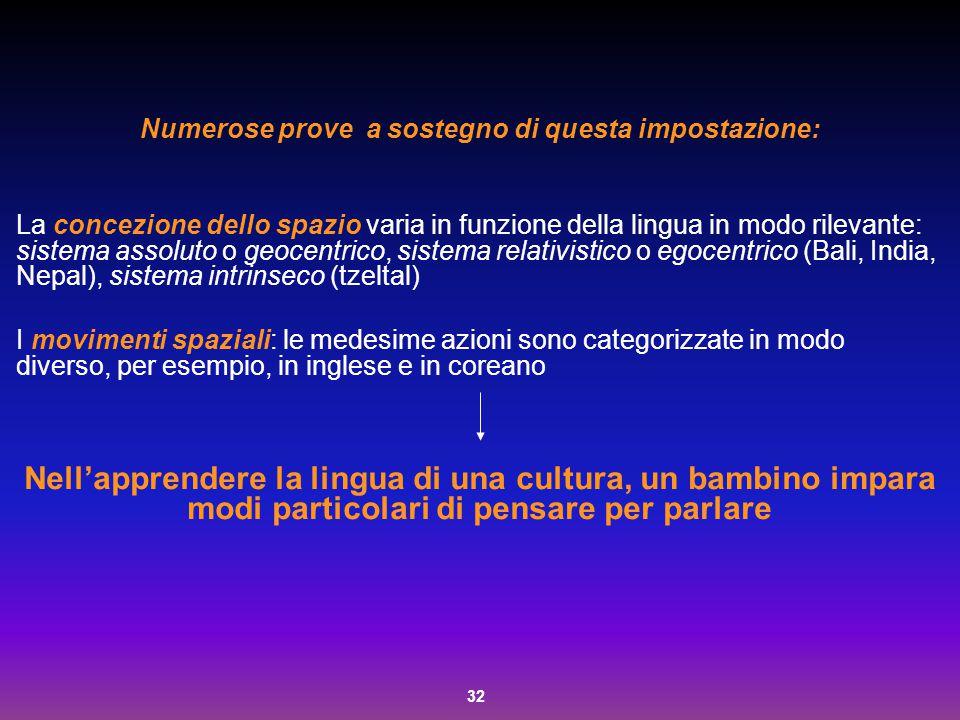 32 Numerose prove a sostegno di questa impostazione: La concezione dello spazio varia in funzione della lingua in modo rilevante: sistema assoluto o g