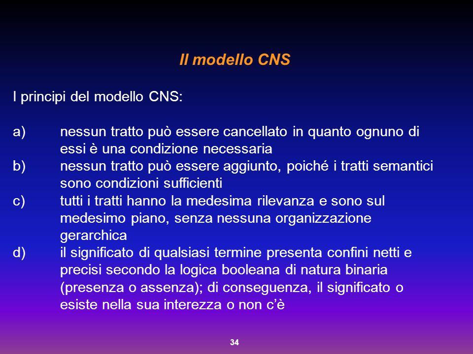 34 Il modello CNS I principi del modello CNS: a)nessun tratto può essere cancellato in quanto ognuno di essi è una condizione necessaria b)nessun trat