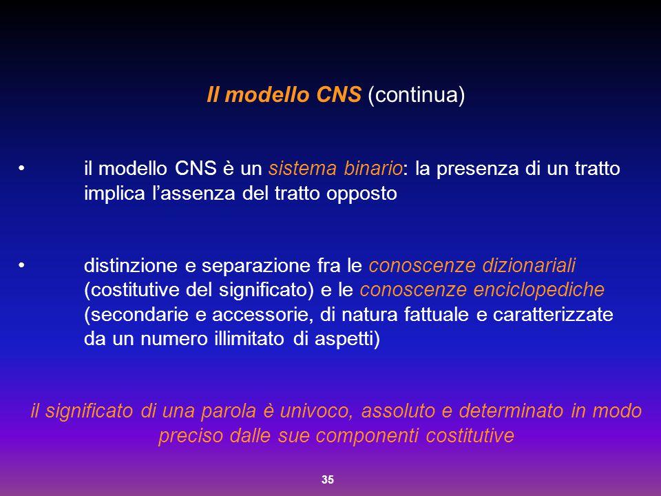 35 Il modello CNS (continua) il modello CNS è un sistema binario: la presenza di un tratto implica l'assenza del tratto opposto distinzione e separazi