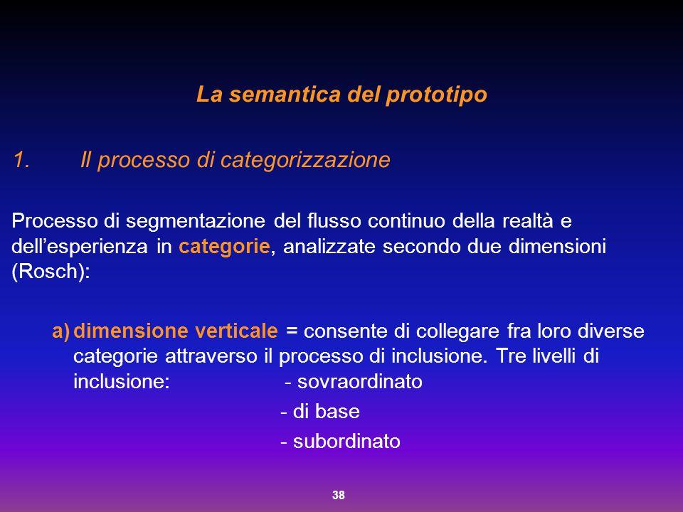 38 La semantica del prototipo 1.Il processo di categorizzazione Processo di segmentazione del flusso continuo della realtà e dell'esperienza in catego