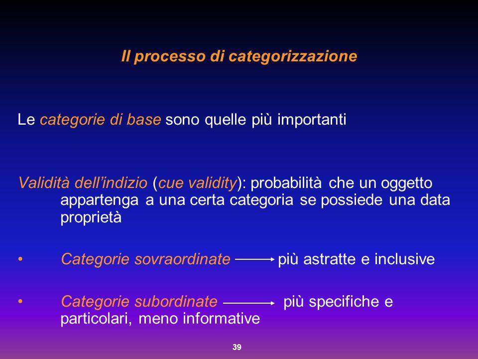 39 Il processo di categorizzazione Le categorie di base sono quelle più importanti Validità dell'indizio (cue validity): probabilità che un oggetto ap