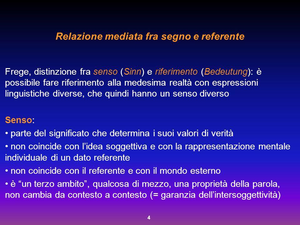 4 Relazione mediata fra segno e referente Frege, distinzione fra senso (Sinn) e riferimento (Bedeutung): è possibile fare riferimento alla medesima re