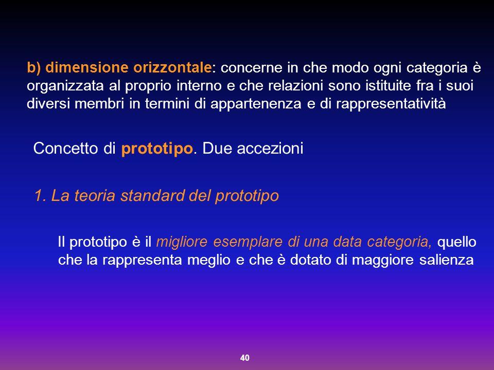 40 b) dimensione orizzontale: concerne in che modo ogni categoria è organizzata al proprio interno e che relazioni sono istituite fra i suoi diversi m