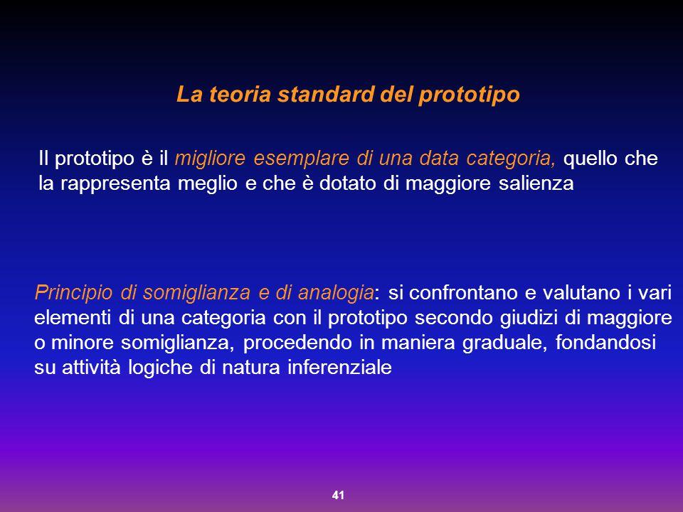 41 La teoria standard del prototipo Il prototipo è il migliore esemplare di una data categoria, quello che la rappresenta meglio e che è dotato di mag