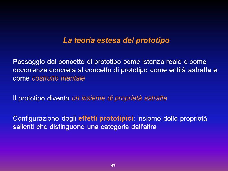 43 La teoria estesa del prototipo Passaggio dal concetto di prototipo come istanza reale e come occorrenza concreta al concetto di prototipo come enti