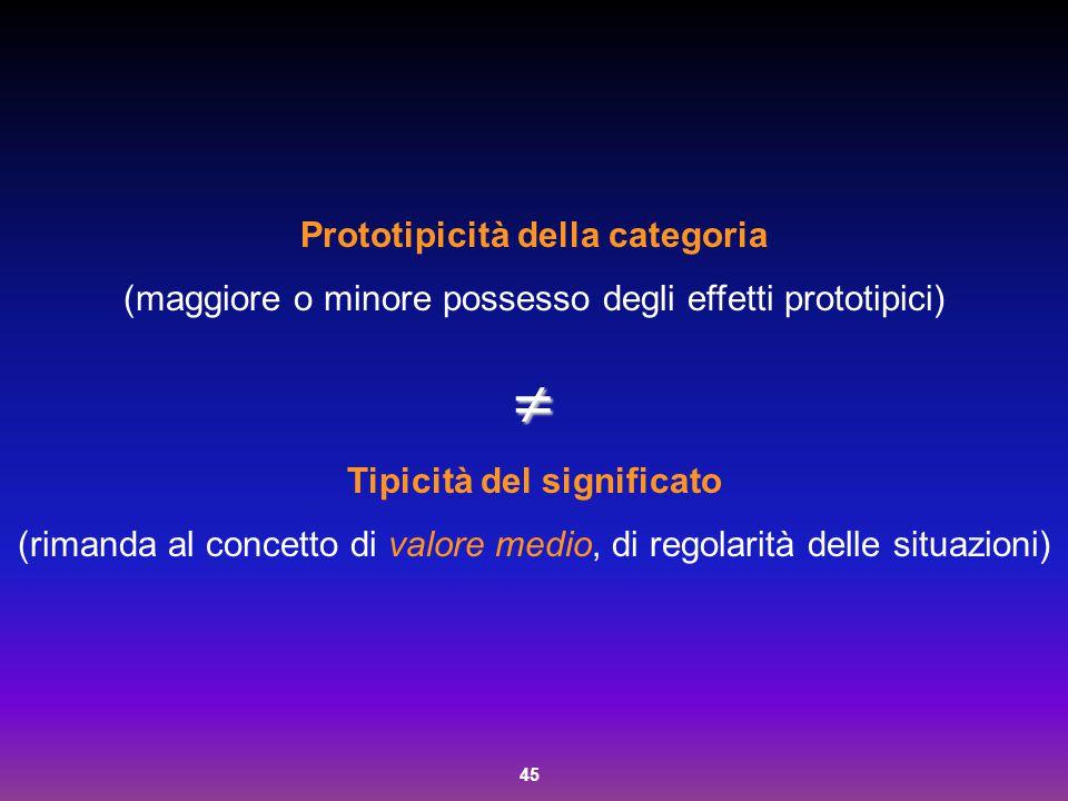 45 Prototipicità della categoria (maggiore o minore possesso degli effetti prototipici) Tipicità del significato (rimanda al concetto di valore medio