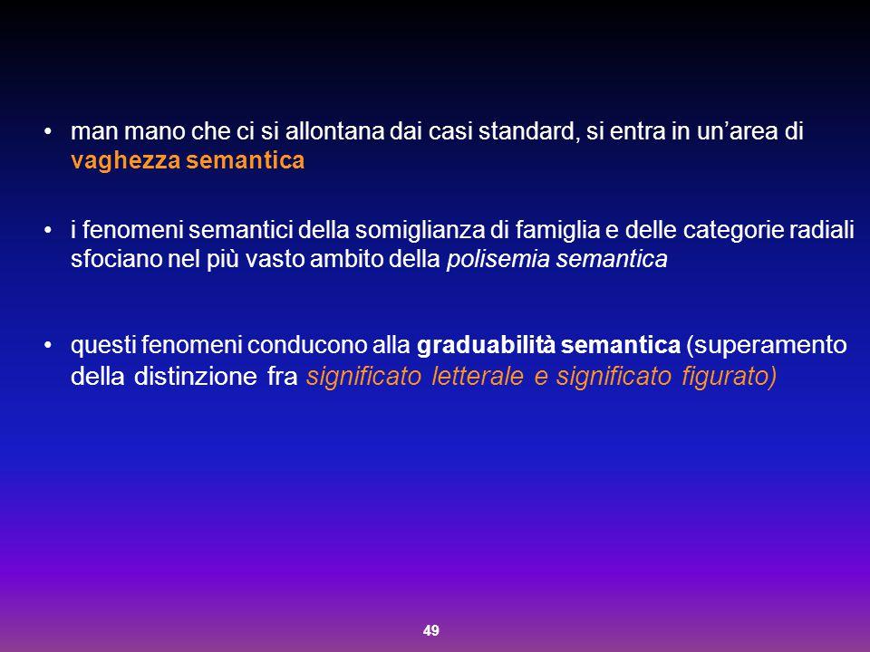 49 man mano che ci si allontana dai casi standard, si entra in un'area di vaghezza semantica i fenomeni semantici della somiglianza di famiglia e dell