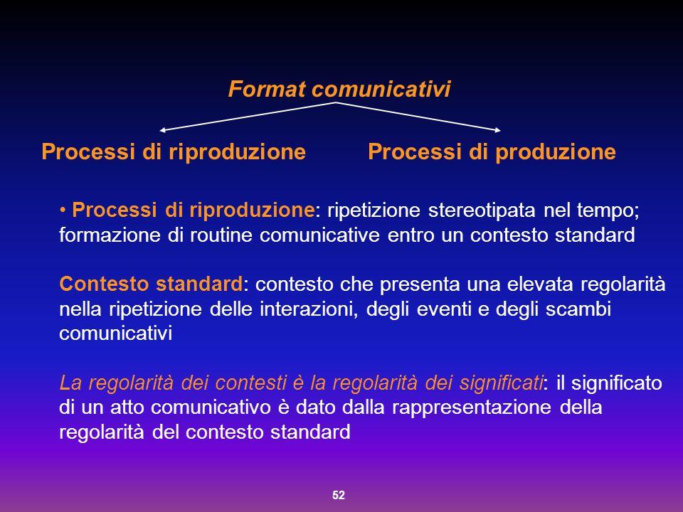 52 Processi di riproduzioneProcessi di produzione Format comunicativi Processi di riproduzione: ripetizione stereotipata nel tempo; formazione di rout