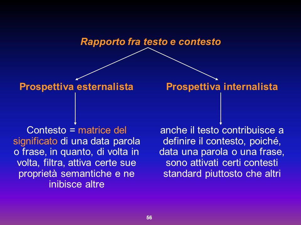 56 Rapporto fra testo e contesto Prospettiva esternalista Contesto = matrice del significato di una data parola o frase, in quanto, di volta in volta,