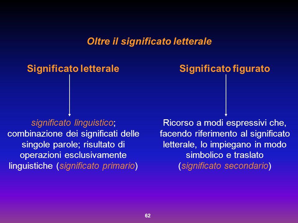 62 Oltre il significato letterale Significato letterale significato linguistico; combinazione dei significati delle singole parole; risultato di opera