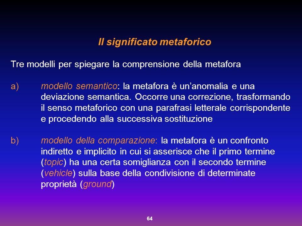 64 Il significato metaforico Tre modelli per spiegare la comprensione della metafora a)modello semantico: la metafora è un'anomalia e una deviazione s