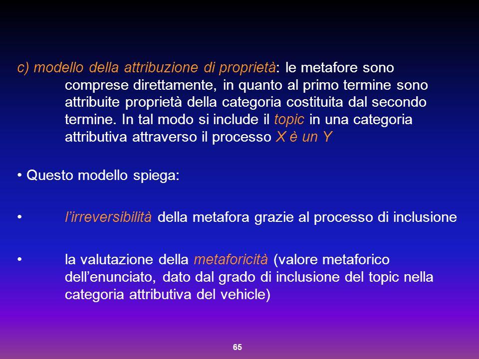 65 c) modello della attribuzione di proprietà: le metafore sono comprese direttamente, in quanto al primo termine sono attribuite proprietà della cate