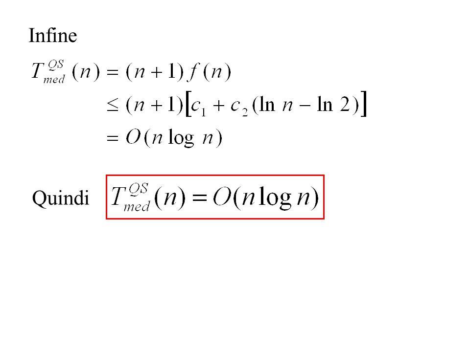 La complessità media O(n log n) di Quick-Sort vale soltanto se tutte le permutazioni dell'array in ingresso sono ugualmente probabili.