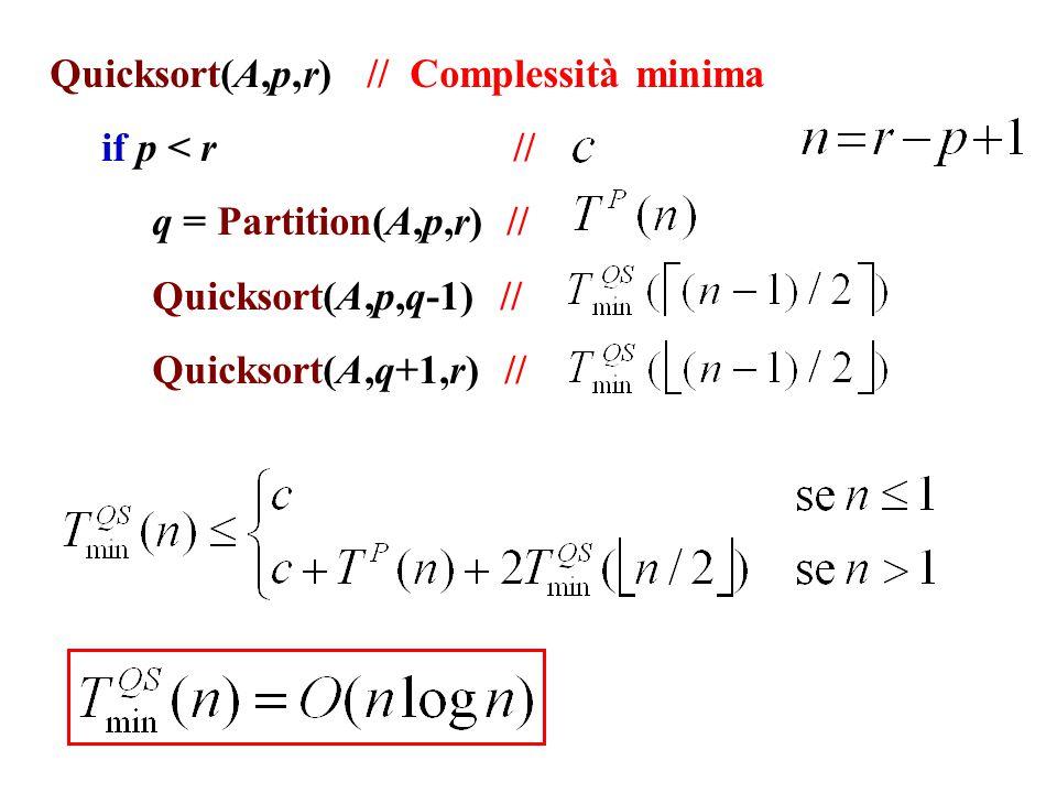 Quicksort (A,p,r) // Complessità media if p < r then q = Partition(A,p,r) Quicksort(A,p,q-1) Quicksort(A,q+1,r)