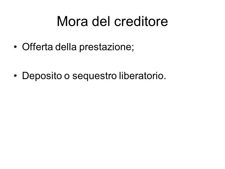 Mora del creditore Offerta della prestazione; Deposito o sequestro liberatorio.