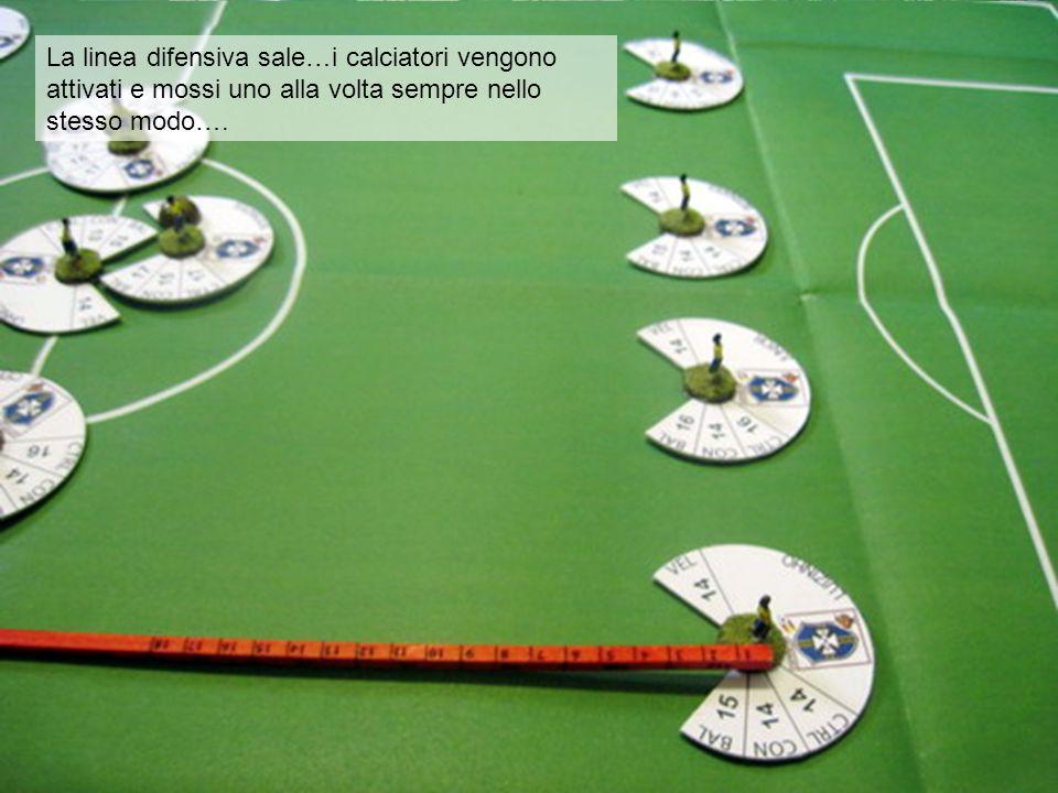…alla fine il risultato è questo… La linea difensiva sale…i calciatori vengono attivati e mossi uno alla volta sempre nello stesso modo….