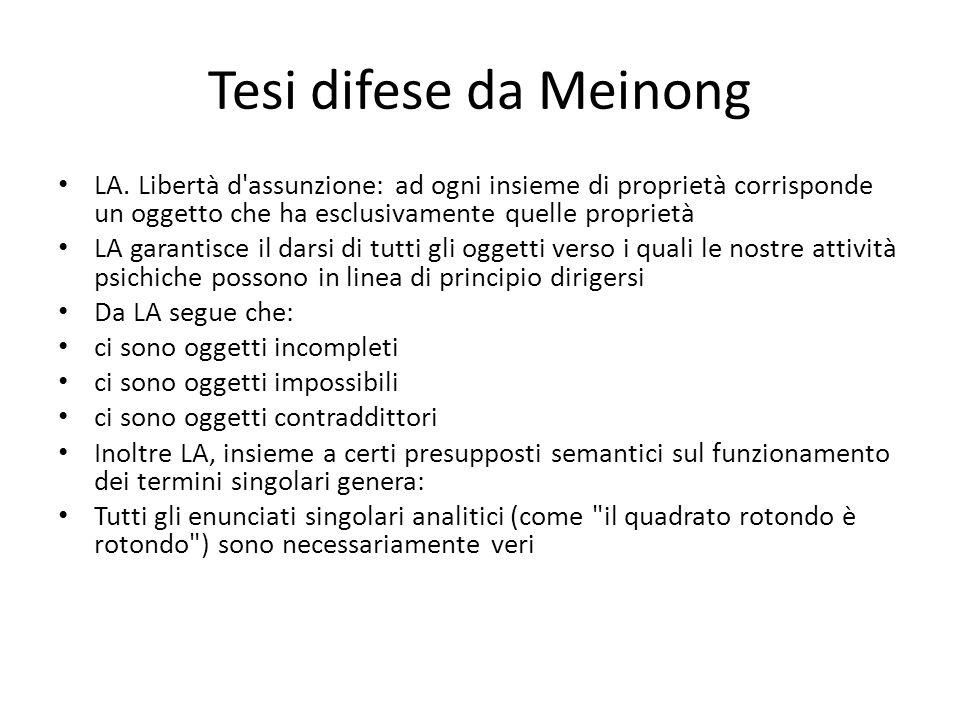 Tesi difese da Meinong LA. Libertà d'assunzione: ad ogni insieme di proprietà corrisponde un oggetto che ha esclusivamente quelle proprietà LA garanti