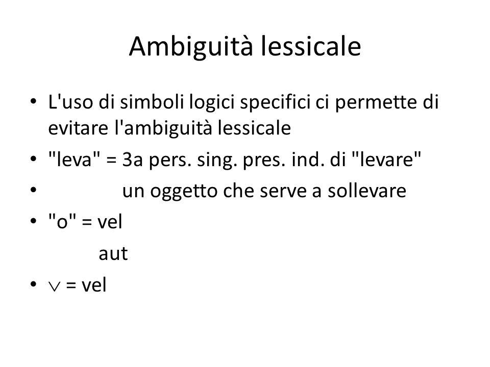 Ambiguità lessicale L uso di simboli logici specifici ci permette di evitare l ambiguità lessicale leva = 3a pers.
