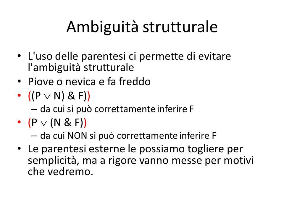 Ambiguità strutturale L'uso delle parentesi ci permette di evitare l'ambiguità strutturale Piove o nevica e fa freddo ((P  N) & F)) – da cui si può c