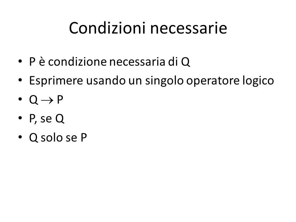 Condizioni necessarie P è condizione necessaria di Q Esprimere usando un singolo operatore logico Q  P P, se Q Q solo se P