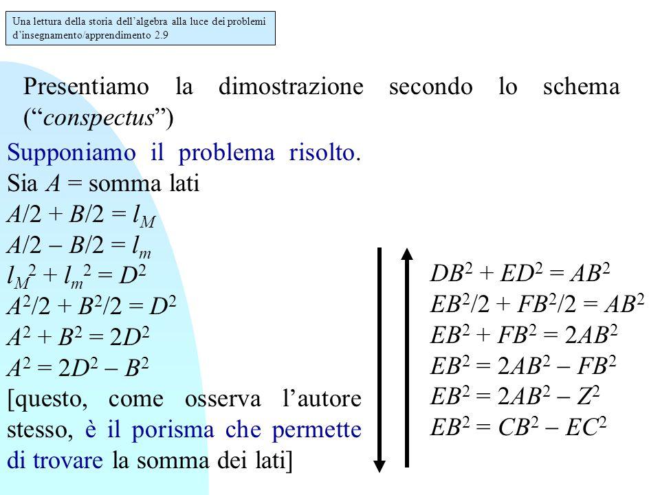 """Presentiamo la dimostrazione secondo lo schema (""""conspectus"""") Supponiamo il problema risolto. Sia A = somma lati A/2 + B/2 = l M A/2  B/2 = l m l M 2"""