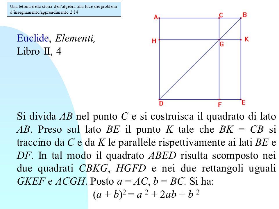 Euclide, Elementi, Libro II, 4 Si divida AB nel punto C e si costruisca il quadrato di lato AB. Preso sul lato BE il punto K tale che BK = CB si tracc