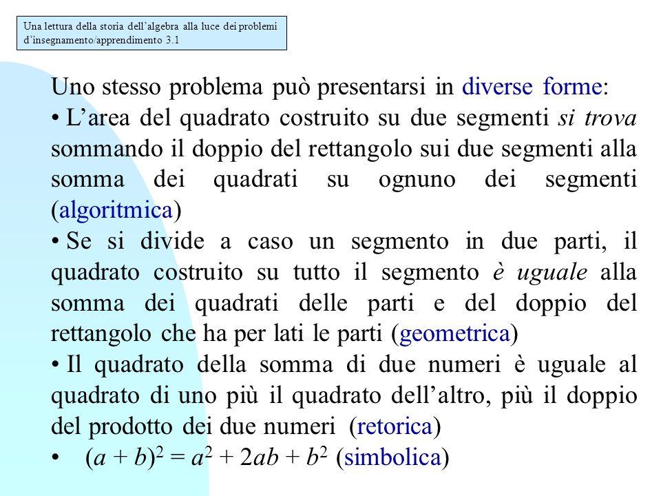 Uno stesso problema può presentarsi in diverse forme: L'area del quadrato costruito su due segmenti si trova sommando il doppio del rettangolo sui due