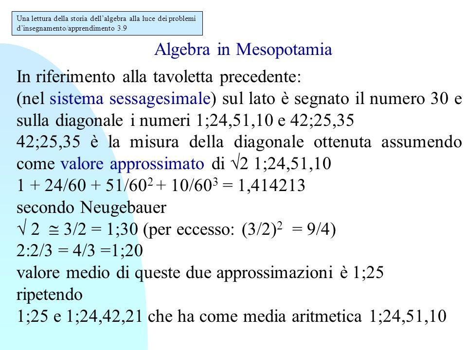 Algebra in Mesopotamia In riferimento alla tavoletta precedente: (nel sistema sessagesimale) sul lato è segnato il numero 30 e sulla diagonale i numer