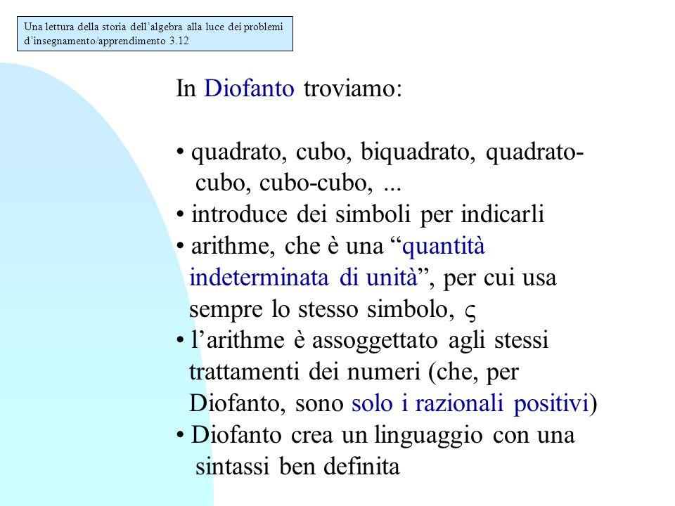 """In Diofanto troviamo: quadrato, cubo, biquadrato, quadrato- cubo, cubo-cubo,... introduce dei simboli per indicarli arithme, che è una """"quantità indet"""