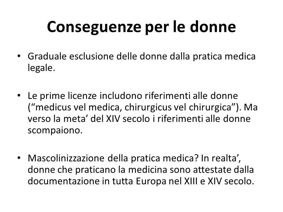 """Conseguenze per le donne Graduale esclusione delle donne dalla pratica medica legale. Le prime licenze includono riferimenti alle donne (""""medicus vel"""