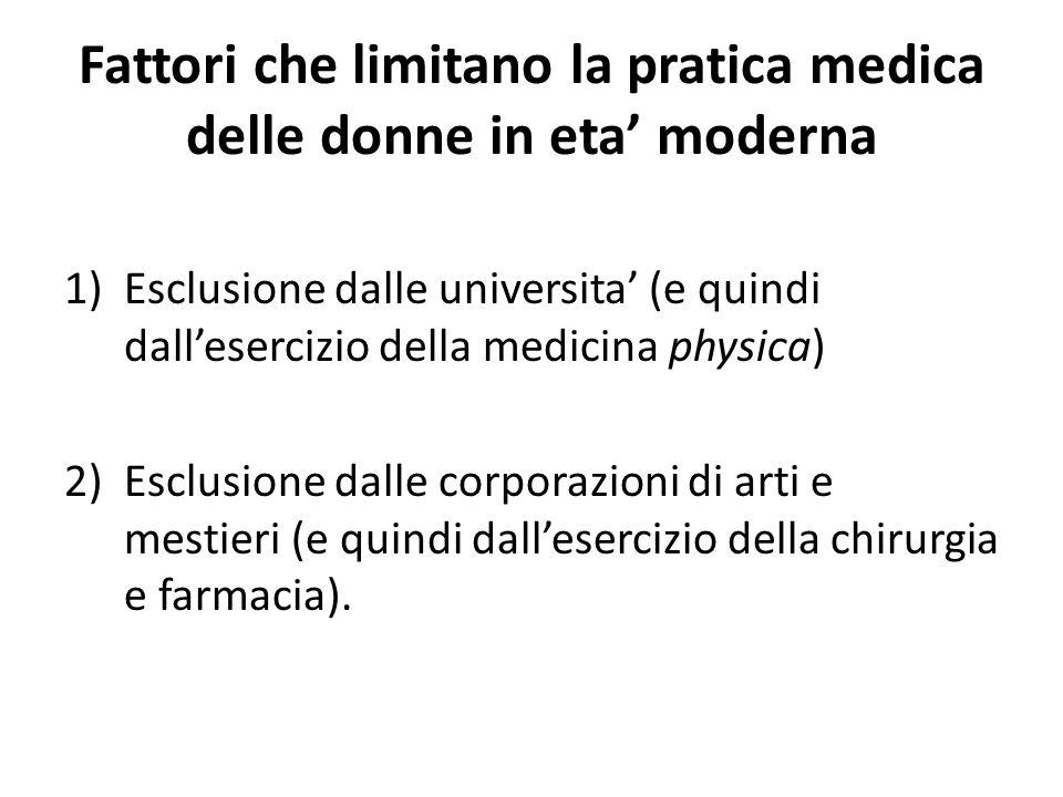 Fattori che limitano la pratica medica delle donne in eta' moderna 1)Esclusione dalle universita' (e quindi dall'esercizio della medicina physica) 2)E