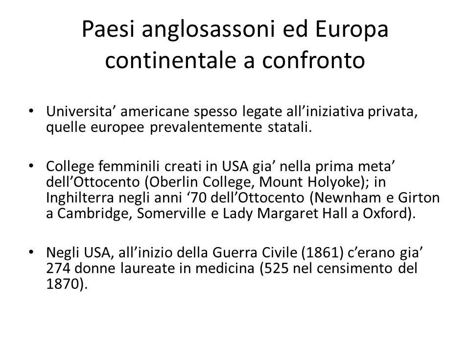 Paesi anglosassoni ed Europa continentale a confronto Universita' americane spesso legate all'iniziativa privata, quelle europee prevalentemente stata