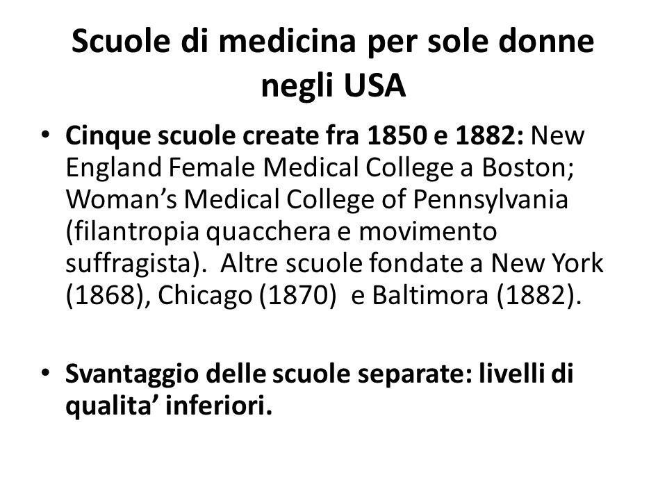 Scuole di medicina per sole donne negli USA Cinque scuole create fra 1850 e 1882: New England Female Medical College a Boston; Woman's Medical College
