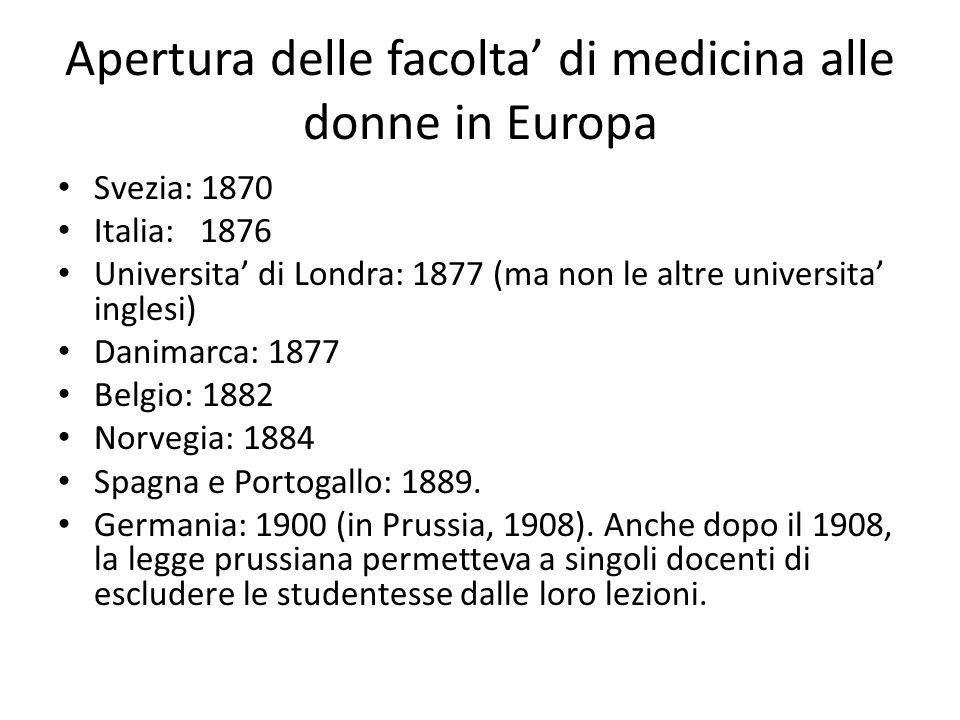 Apertura delle facolta' di medicina alle donne in Europa Svezia: 1870 Italia: 1876 Universita' di Londra: 1877 (ma non le altre universita' inglesi) D