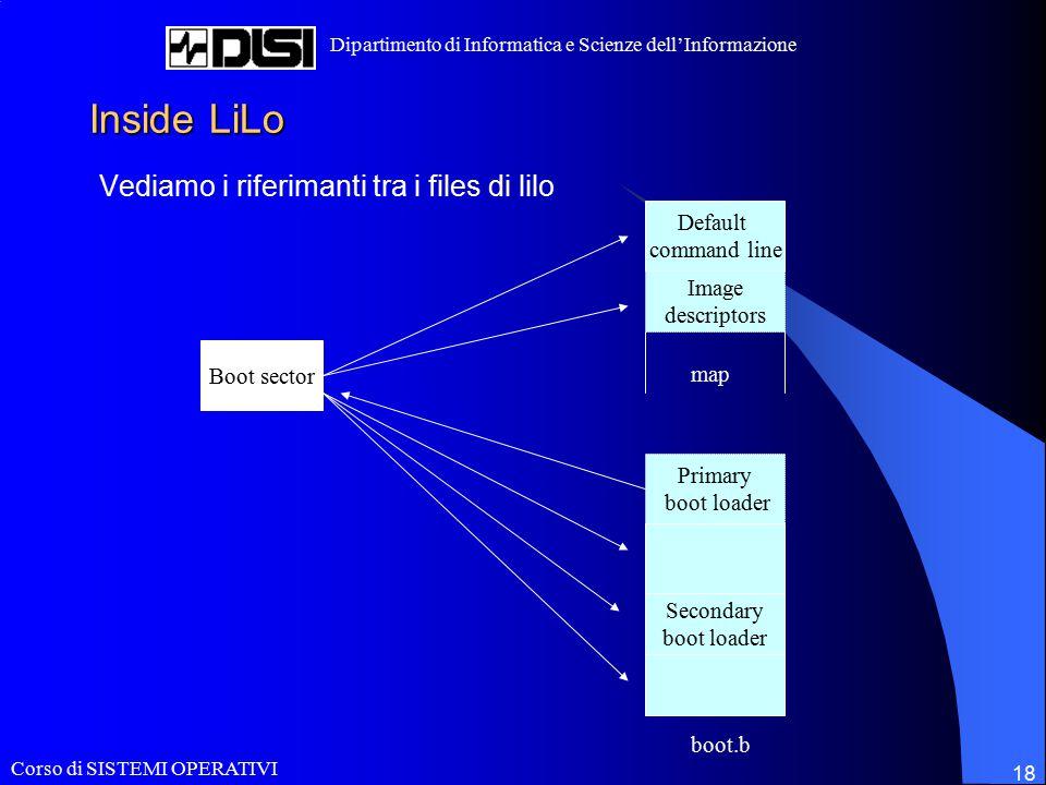 Corso di SISTEMI OPERATIVI Dipartimento di Informatica e Scienze dell'Informazione 18 Inside LiLo Vediamo i riferimanti tra i files di lilo Boot sector Default command line Image descriptors Primary boot loader Secondary boot loader map boot.b