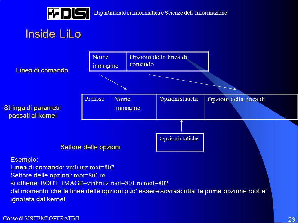 Corso di SISTEMI OPERATIVI Dipartimento di Informatica e Scienze dell'Informazione 23 Inside LiLo Nome immagine Opzioni della linea di comando Linea di comando Prefisso Nome immagine Opzioni statiche Opzioni della linea di Stringa di parametri passati al kernel Opzioni statiche Settore delle opzioni Esempio: Linea di comando : vmlinuz root=802 Settore delle opzioni : root=801 ro si ottiene : BOOT_IMAGE=vmlinuz root=801 ro root=802 dal momento che la linea delle opzioni puo' essere sovrascritta.