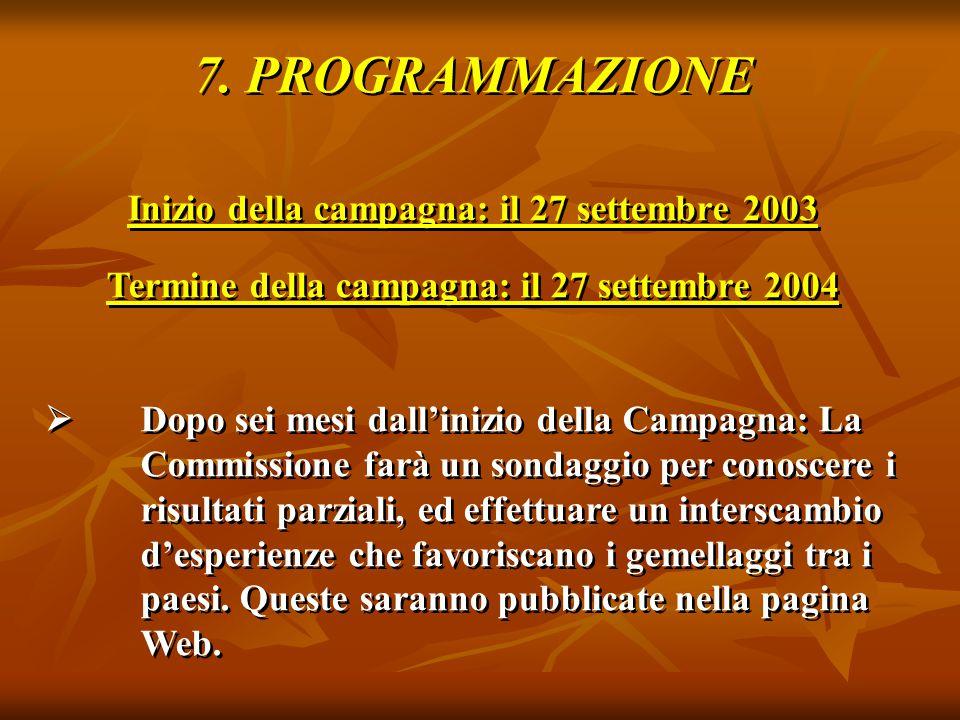 7. PROGRAMMAZIONE Inizio della campagna: il 27 settembre 2003 Termine della campagna: il 27 settembre 2004  Dopo sei mesi dall'inizio della Campagna: