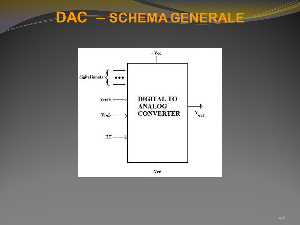 DAC – SCHEMA GENERALE 10