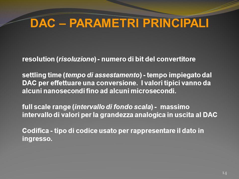 DAC – PARAMETRI PRINCIPALI 14 resolution (risoluzione) - numero di bit del convertitore settling time (tempo di assestamento) - tempo impiegato dal DA