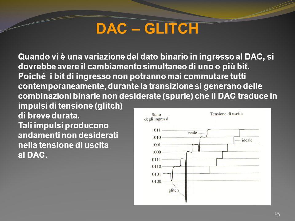 DAC – GLITCH 15 Quando vi è una variazione del dato binario in ingresso al DAC, si dovrebbe avere il cambiamento simultaneo di uno o più bit. Poiché i